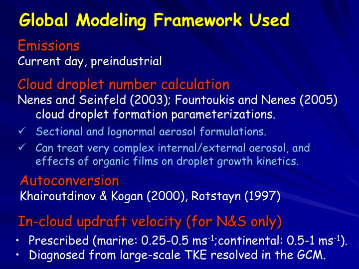 Global Modeling Framework Used