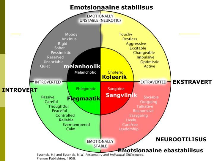 Emotsionaalne stabiilsus