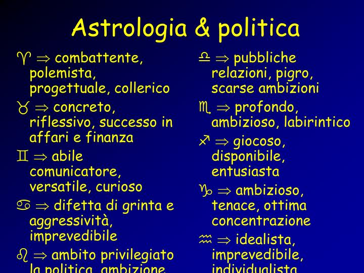Astrologia & politica