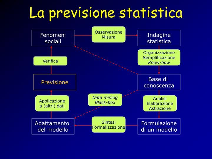 La previsione statistica