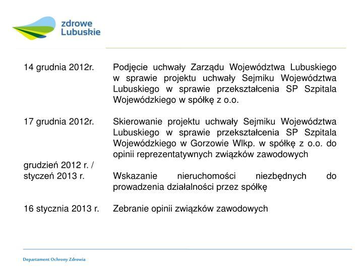 14 grudnia 2012r. Podjęcie uchwały Zarządu Województwa Lubuskiego