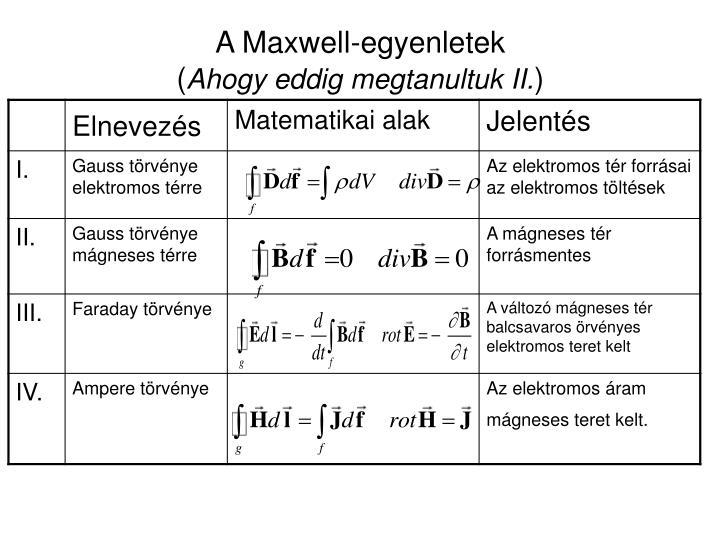 A Maxwell-egyenletek