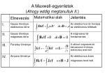 a maxwell egyenletek ahogy eddig megtanultuk ii