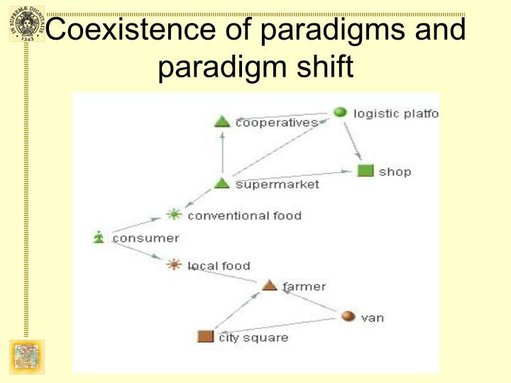 Coexistence of paradigms and paradigm shift