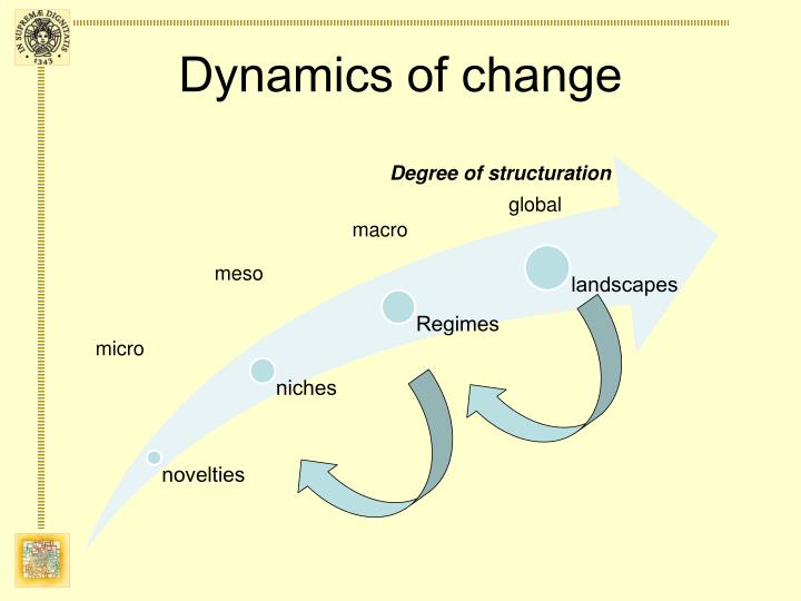 Dynamics of change