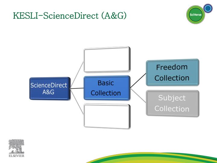 KESLI-ScienceDirect (A&G)
