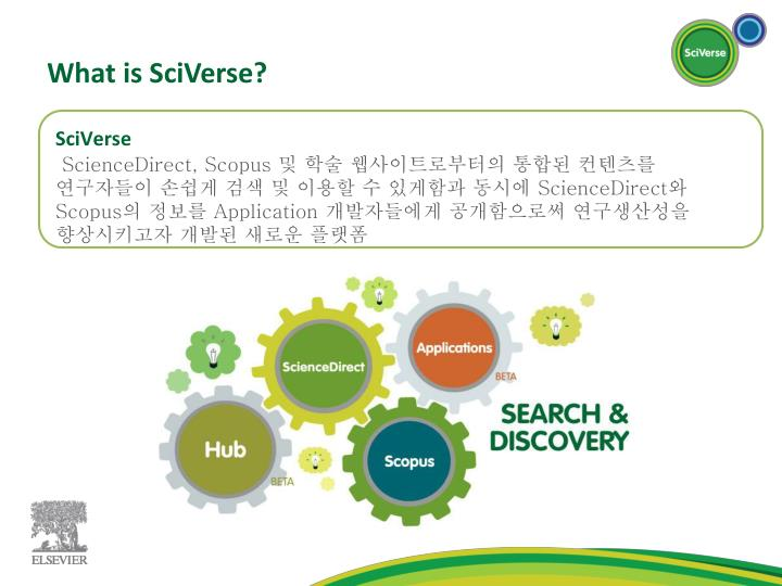 What is SciVerse?