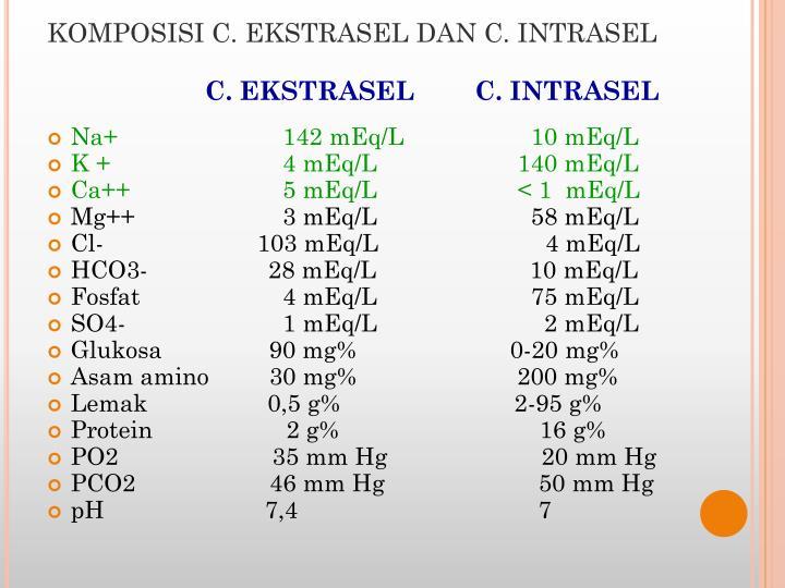 KOMPOSISI C. EKSTRASEL DAN C. INTRASEL
