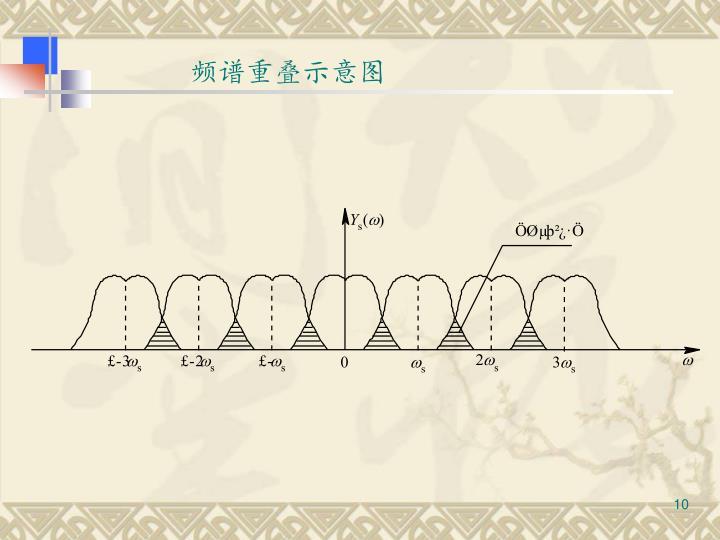 频谱重叠示意图