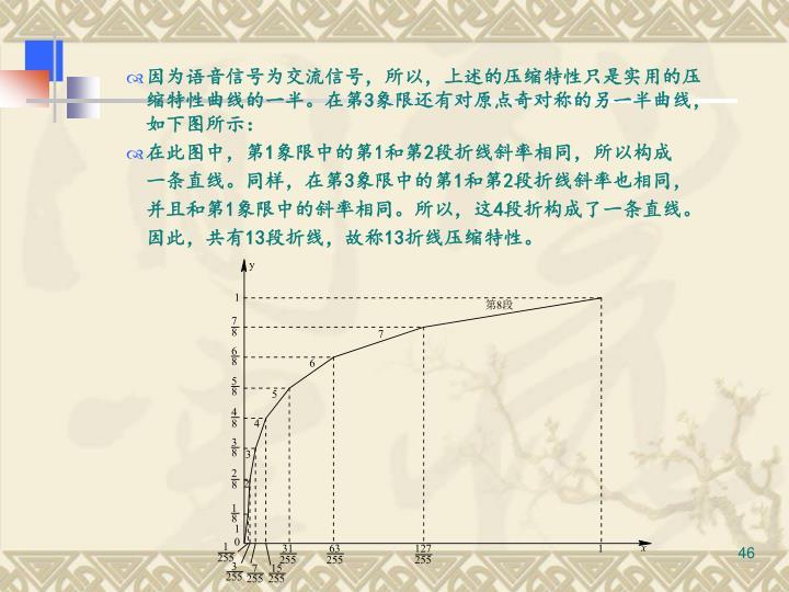 因为语音信号为交流信号,所以,上述的压缩特性只是实用的压缩特性曲线的一半。在第