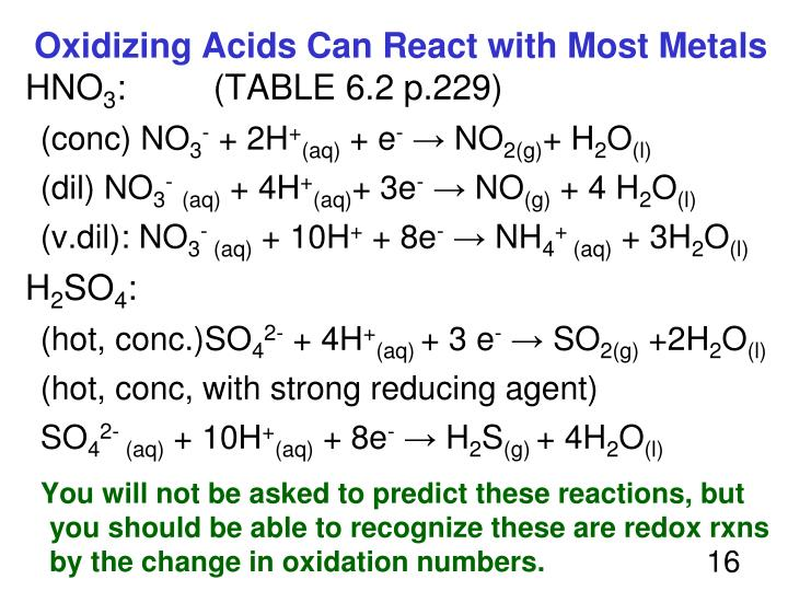 Oxidizing Acids Can React with Most Metals