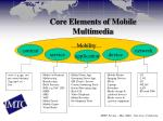 core elements of mobile multimedia