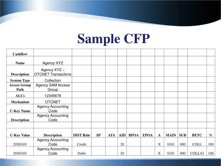 Sample CFP