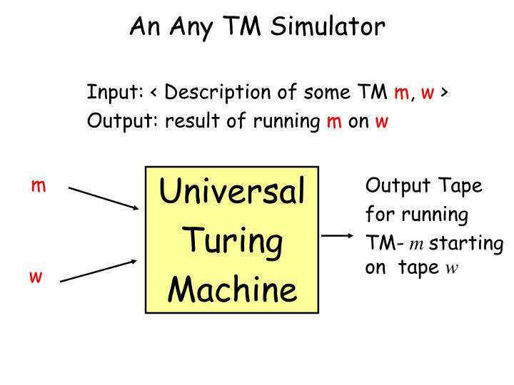 An Any TM Simulator