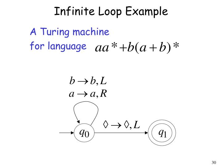 Infinite Loop Example