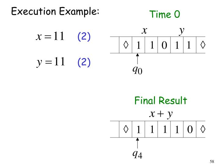 Execution Example: