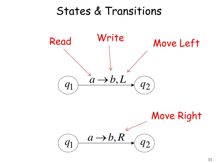 States & Transitions