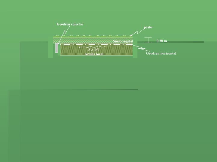 Geodren colector