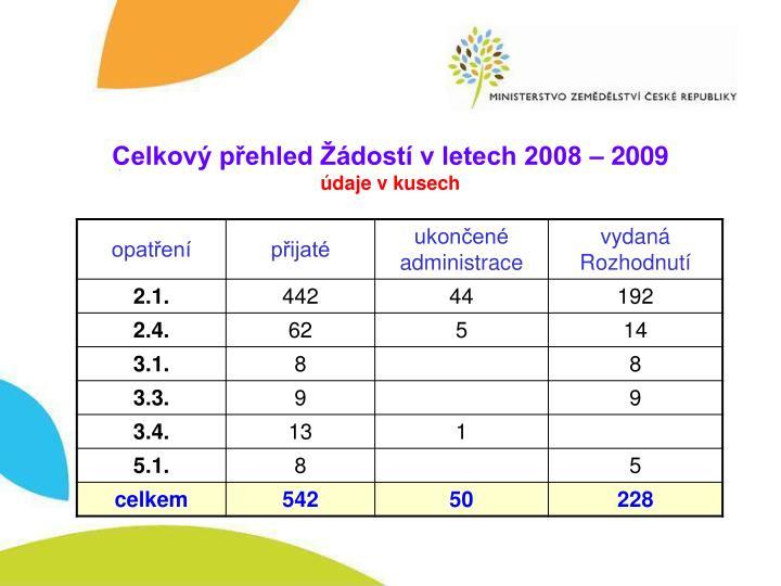Celkový přehled Žádostí v letech 2008 – 2009