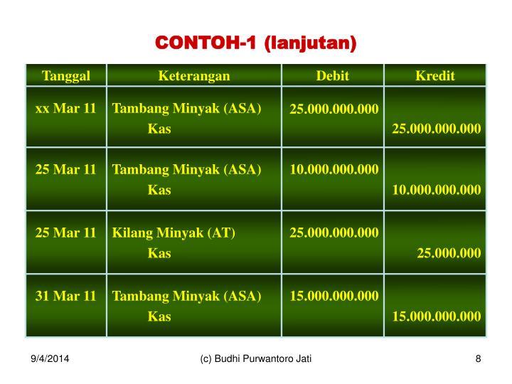 CONTOH-1 (lanjutan)