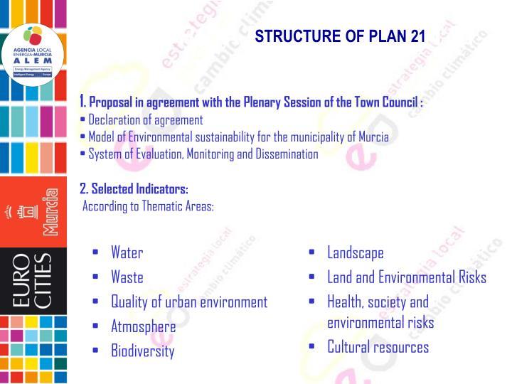 MURCIA DISTRICT PLAN 21