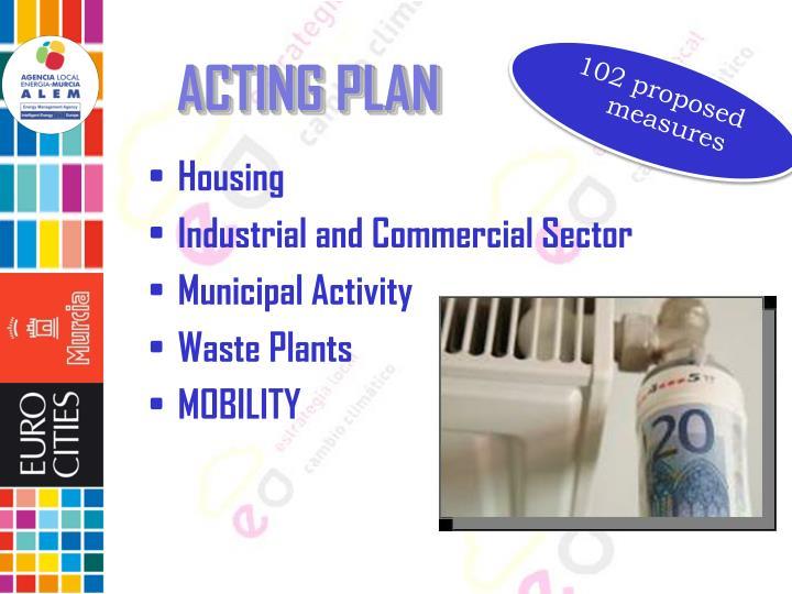 ACTING PLAN