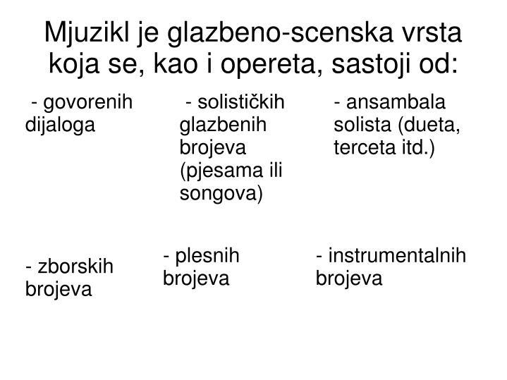 Mjuzikl je glazbeno-scenska vrsta koja se, kao i opereta, sastoji od: