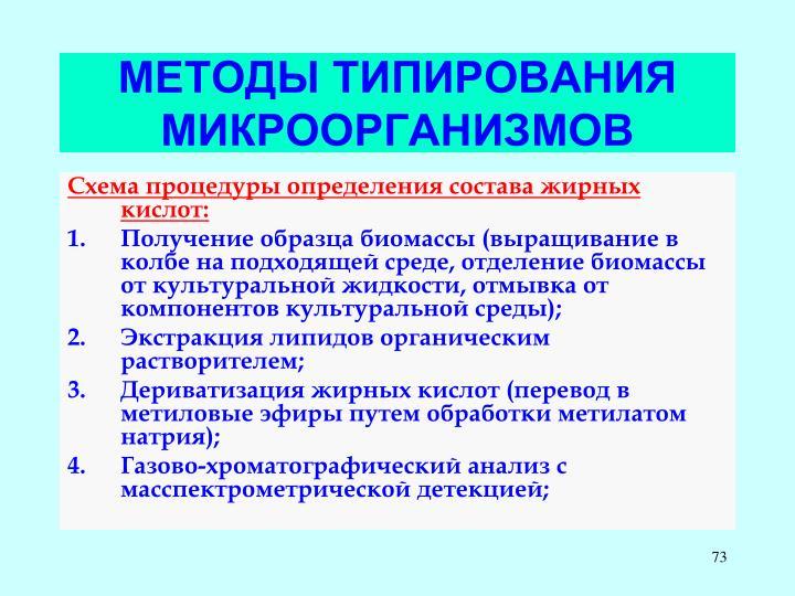 МЕТОДЫ ТИПИРОВАНИЯ МИКРООРГАНИЗМОВ