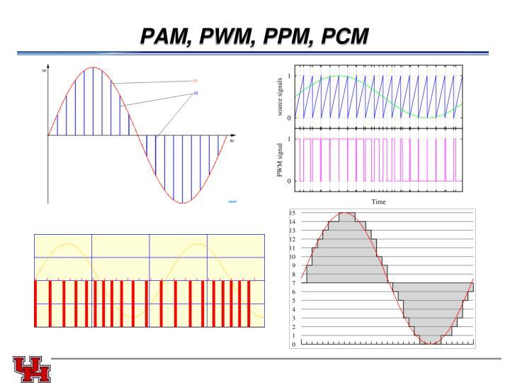 PAM, PWM, PPM, PCM