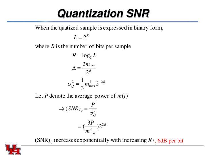 Quantization SNR