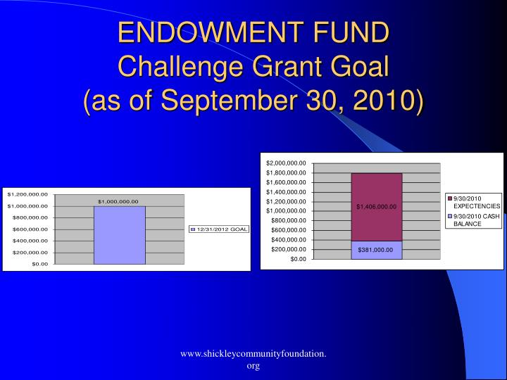 Endowment fund challenge grant goal as of september 30 2010