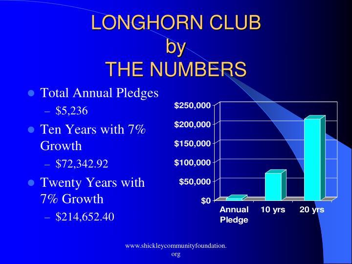 LONGHORN CLUB