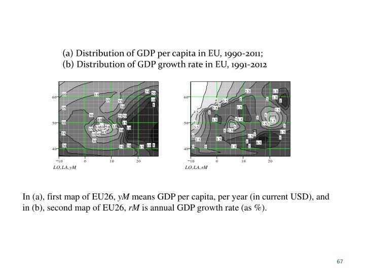 (a) Distribution of GDP per capita in EU, 1990-2011;