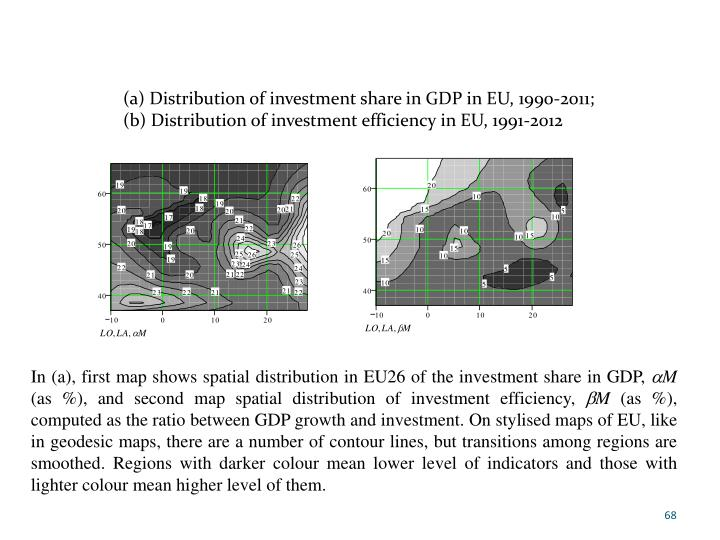 (a) Distribution of investment share in GDP in EU, 1990-2011;