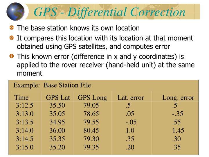 GPS - Differential Correction