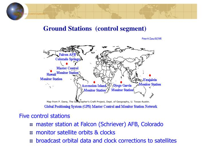 Ground stations  (control segment)