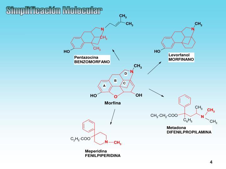 Simplificación Molecular