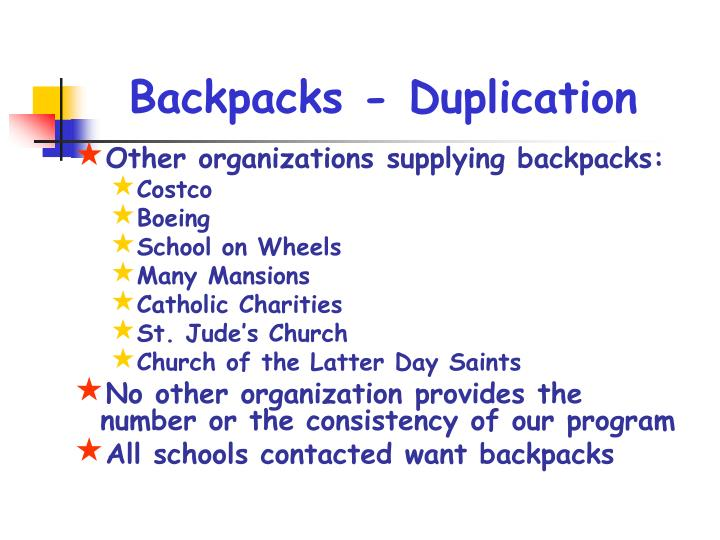 Backpacks - Duplication