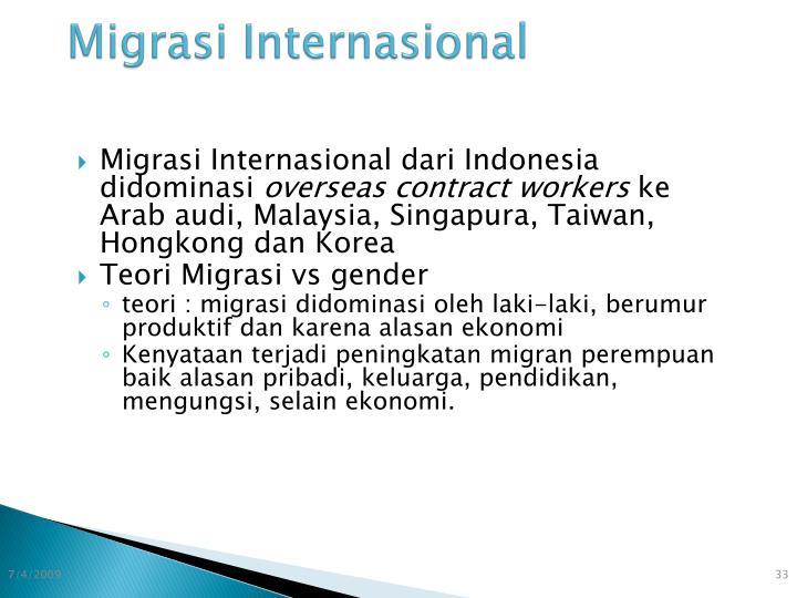 Migrasi Internasional