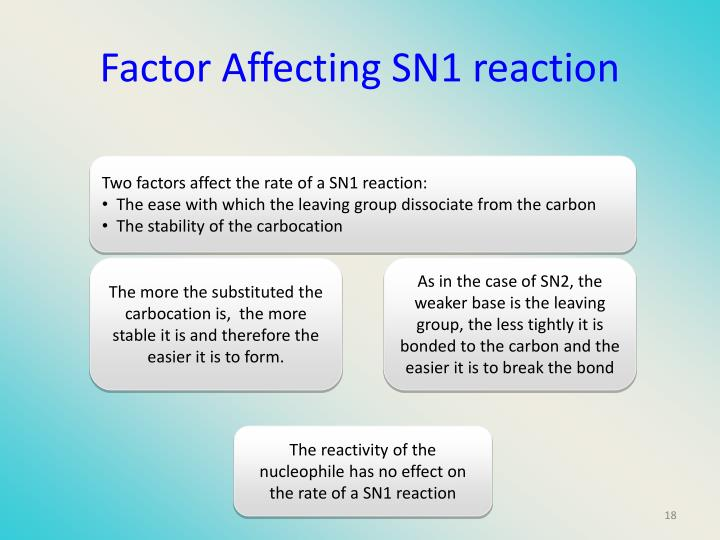 Factor Affecting SN1 reaction
