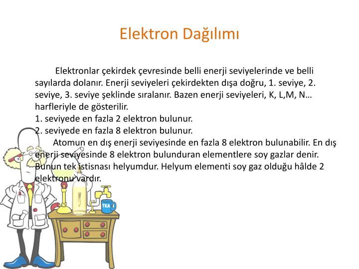 Elektron Dalm