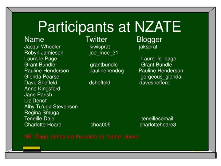 Participants at NZATE