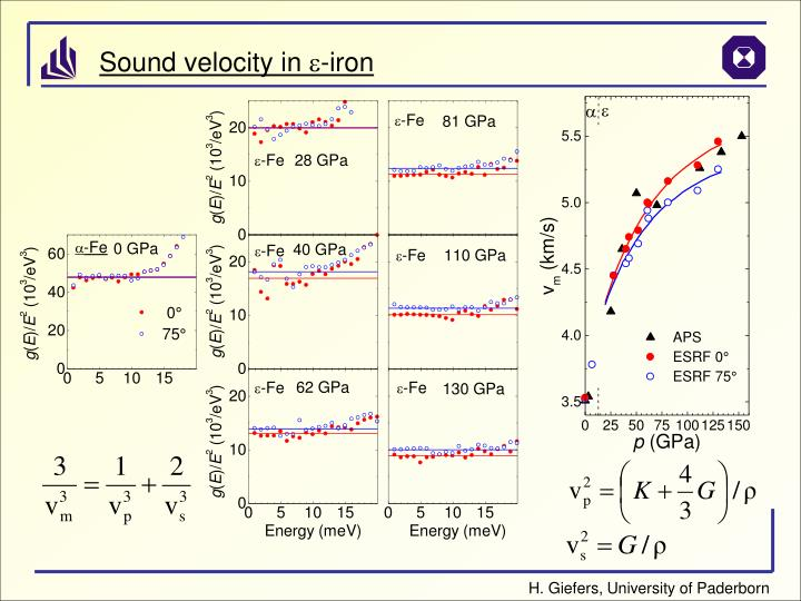 Sound velocity in
