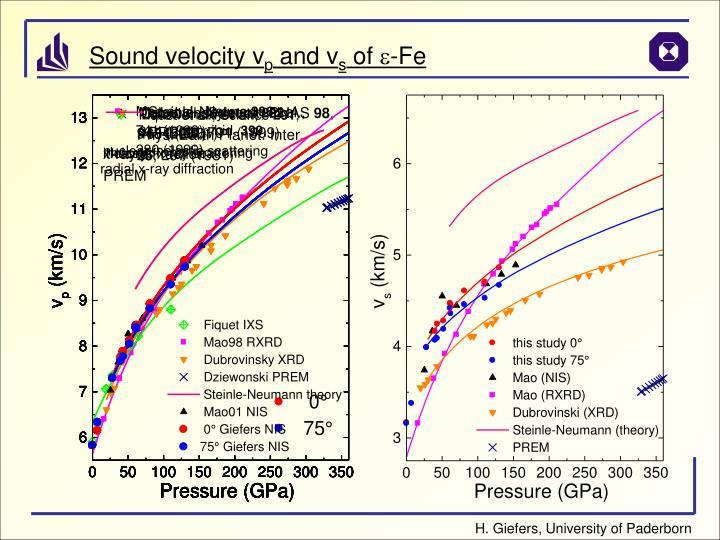 Sound velocity v