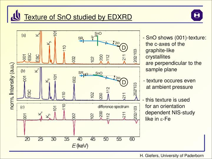 Texture of SnO studied by EDXRD