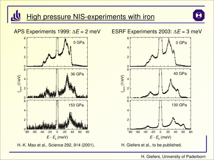 High pressure NIS-experiments with iron