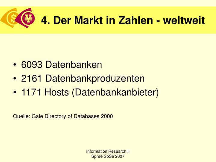 4. Der Markt in Zahlen - weltweit