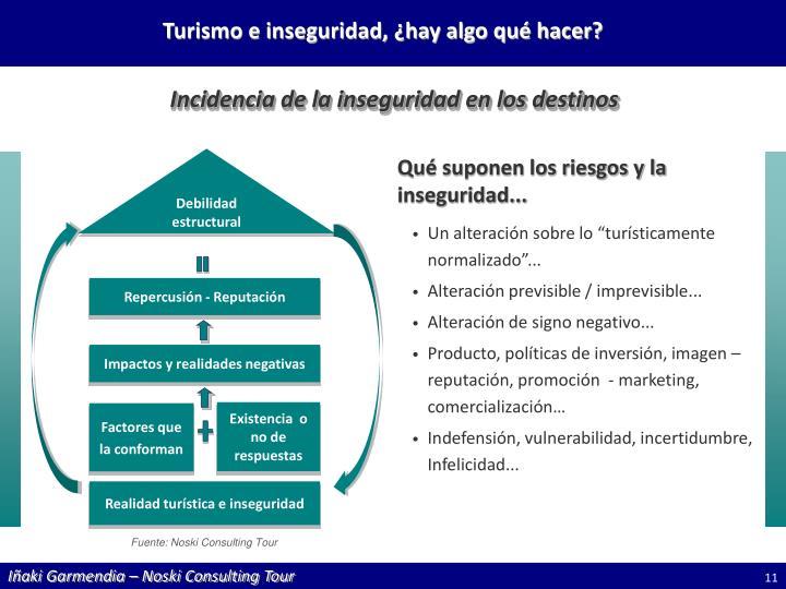 Debilidad estructural