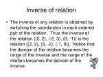 inverse of relation