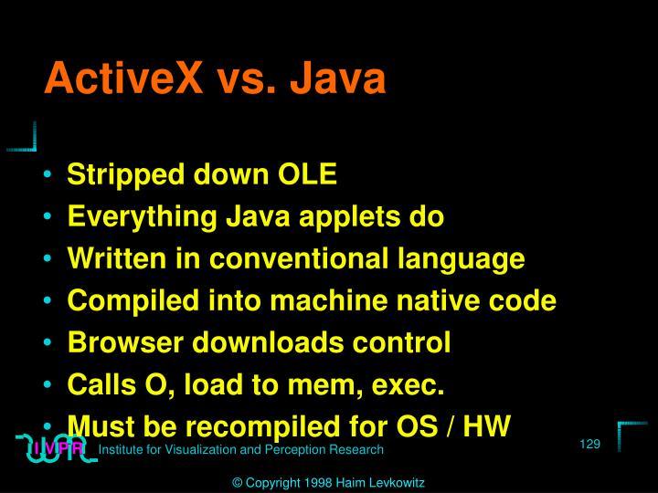 ActiveX vs. Java